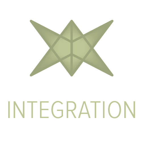 Integration - with name